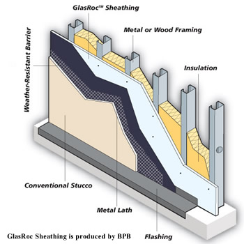 Image Result For Exterior Wood Siding